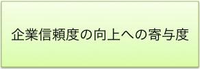 cc09_item_0_2