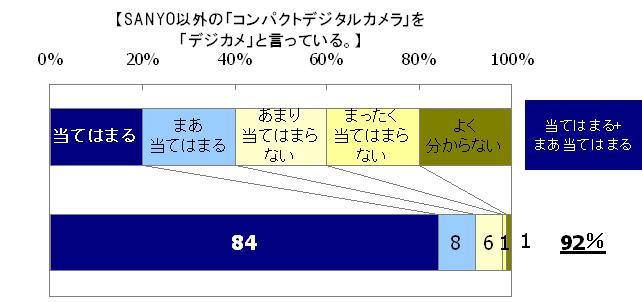 当てはまる84%、まあ当てはまる8%、あまり当てはまらない6%、まったく当てはまらない1%、よく分からない1%
