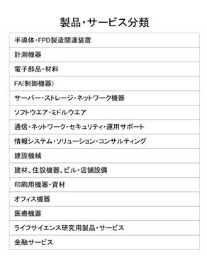 製品サービス分類