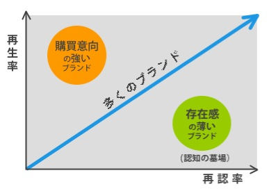 【図1】グレーブヤードモデル